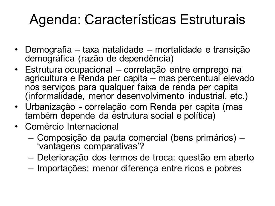Agenda: Características Estruturais