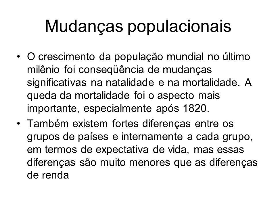 Mudanças populacionais