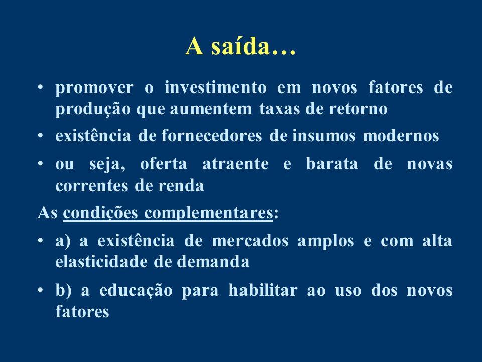 A saída… promover o investimento em novos fatores de produção que aumentem taxas de retorno. existência de fornecedores de insumos modernos.
