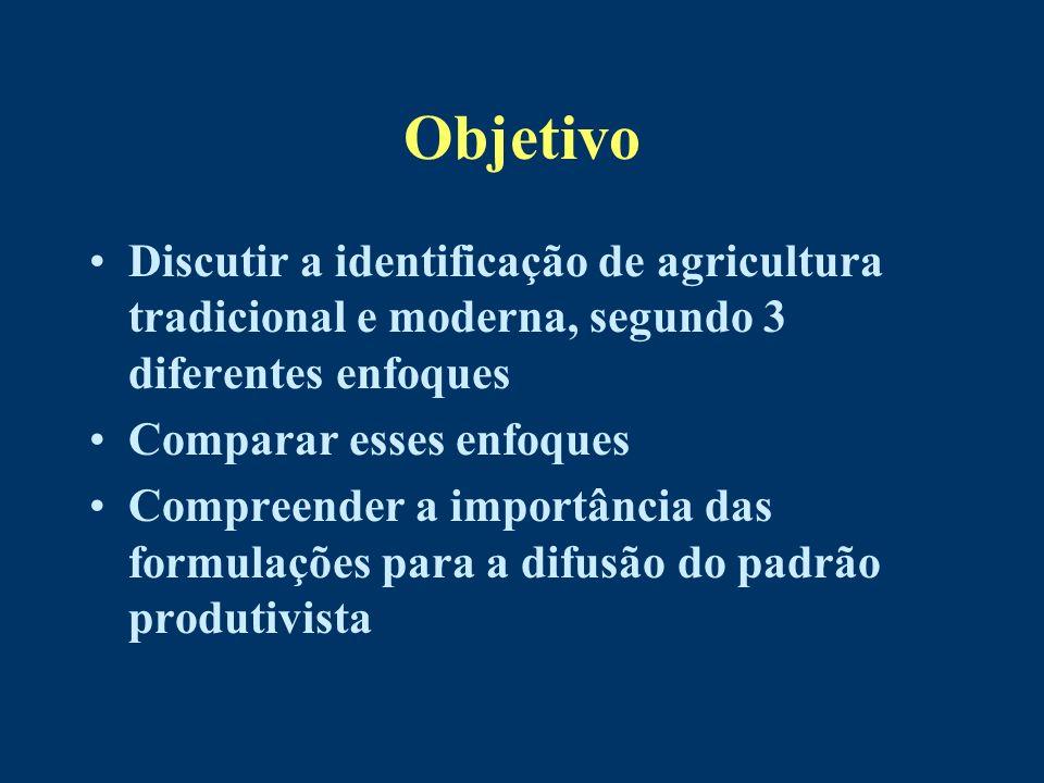 Objetivo Discutir a identificação de agricultura tradicional e moderna, segundo 3 diferentes enfoques.