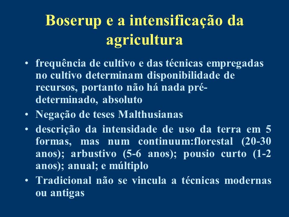 Boserup e a intensificação da agricultura