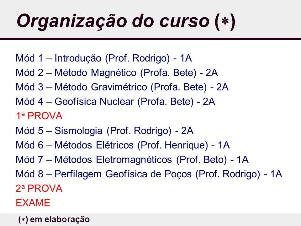 Organização do curso ()