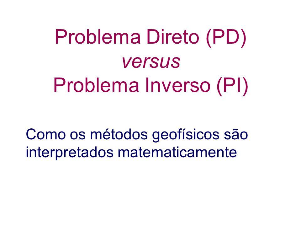 Problema Direto (PD) versus Problema Inverso (PI)