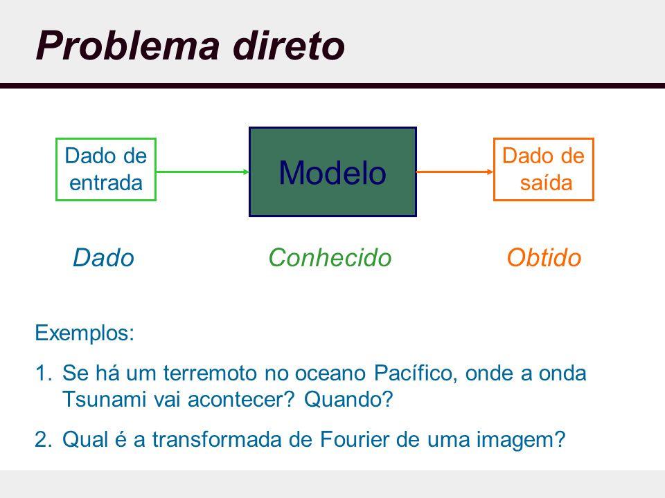 Problema direto Modelo Dado Conhecido Obtido Dado de entrada