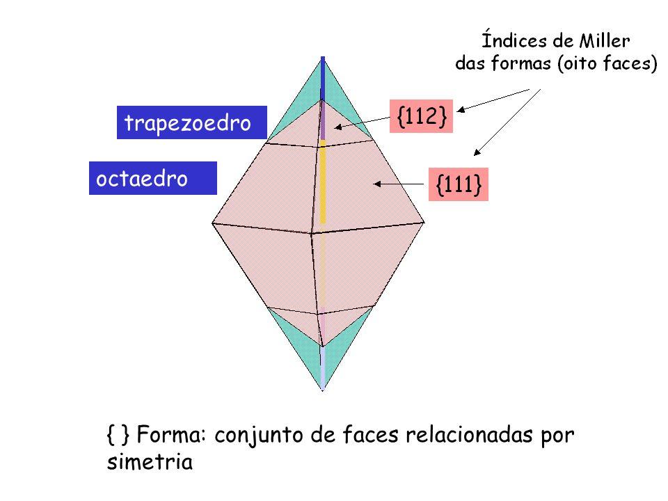 trapezoedro octaedro { } Forma: conjunto de faces relacionadas por simetria