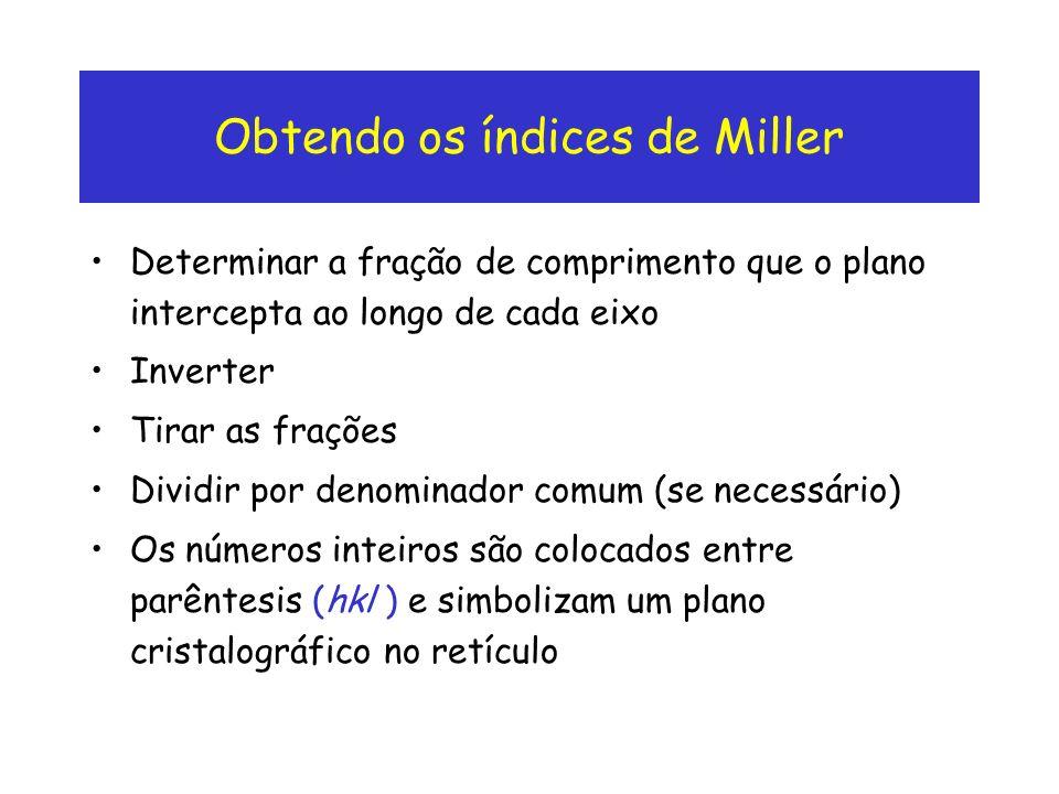 Obtendo os índices de Miller