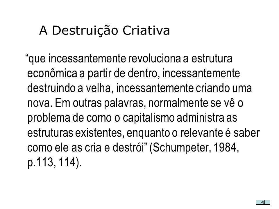 A Destruição Criativa