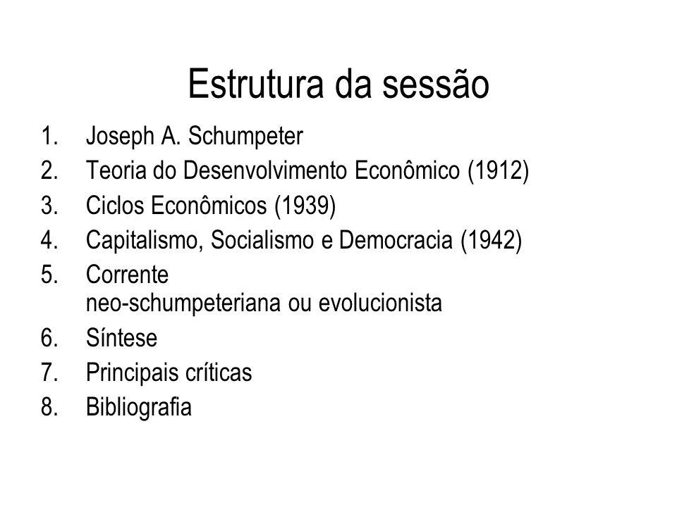 Estrutura da sessão Joseph A. Schumpeter