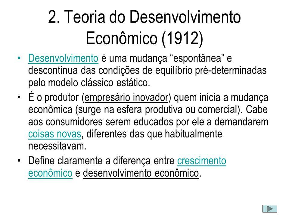 2. Teoria do Desenvolvimento Econômico (1912)