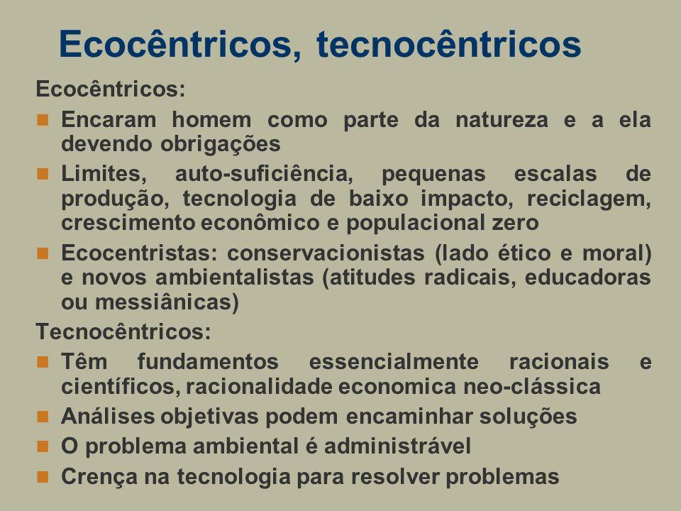 Ecocêntricos, tecnocêntricos
