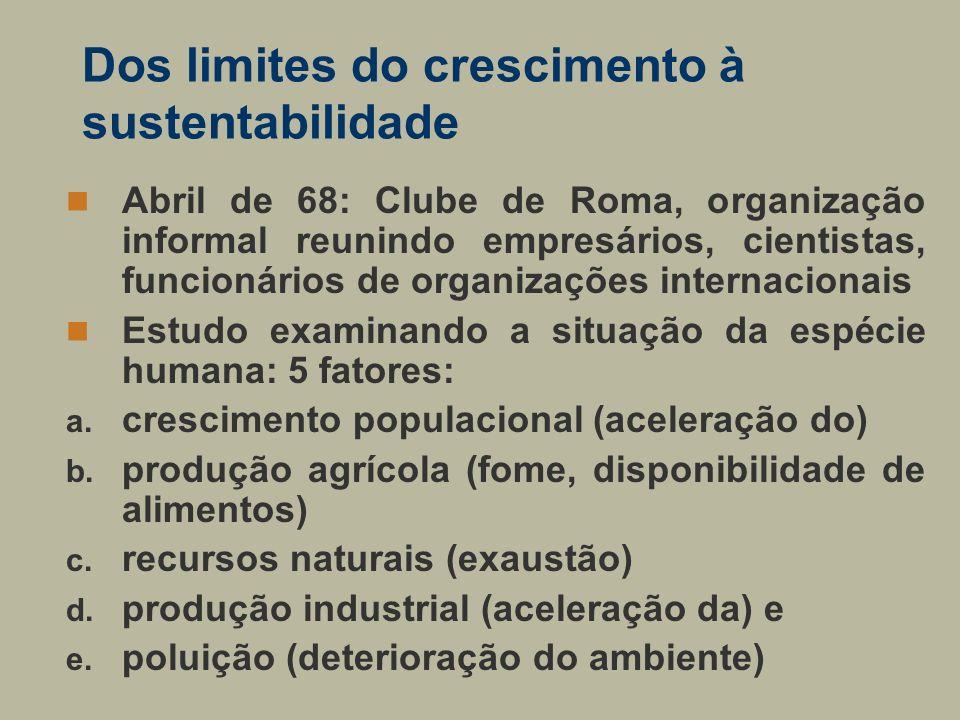 Dos limites do crescimento à sustentabilidade