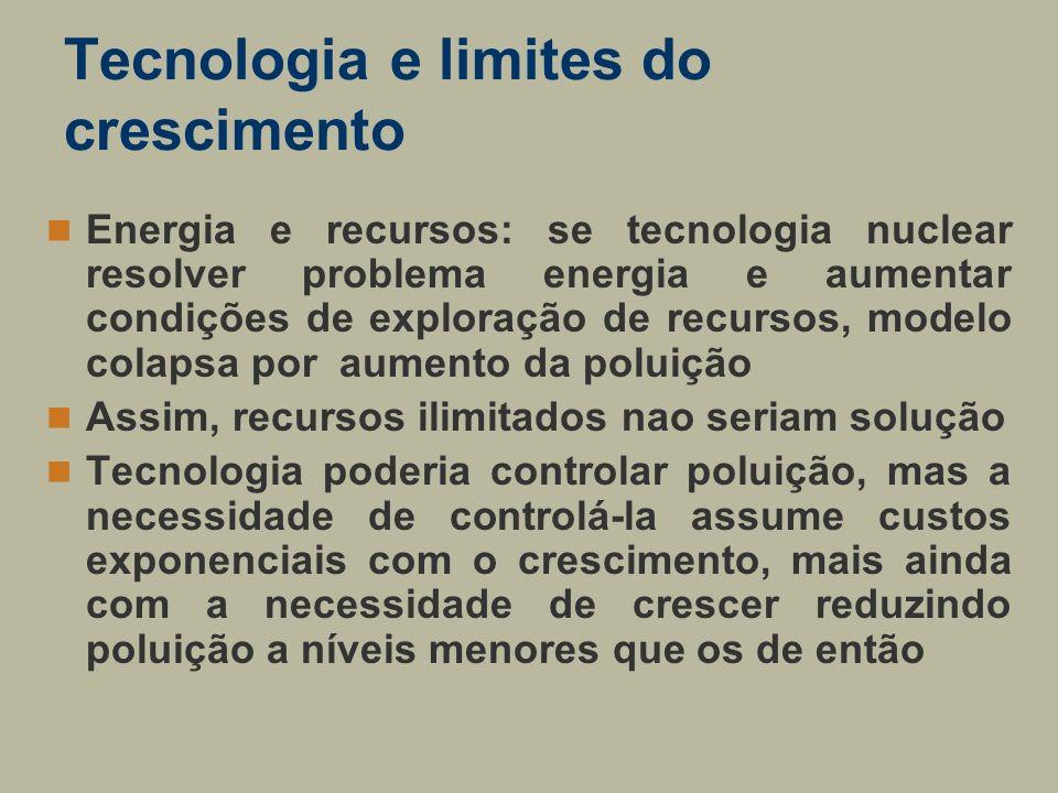 Tecnologia e limites do crescimento