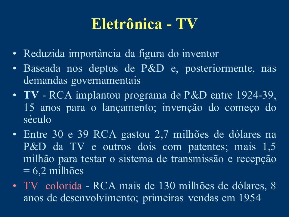 Eletrônica - TV Reduzida importância da figura do inventor