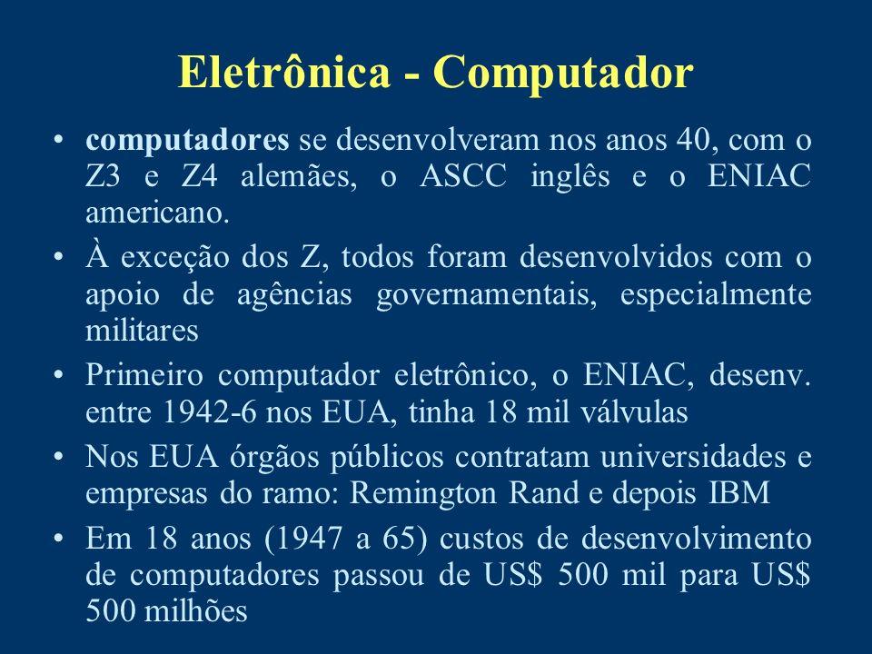 Eletrônica - Computador