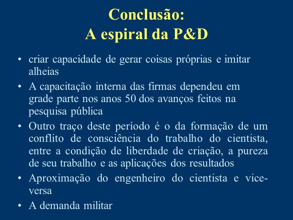 Conclusão: A espiral da P&D