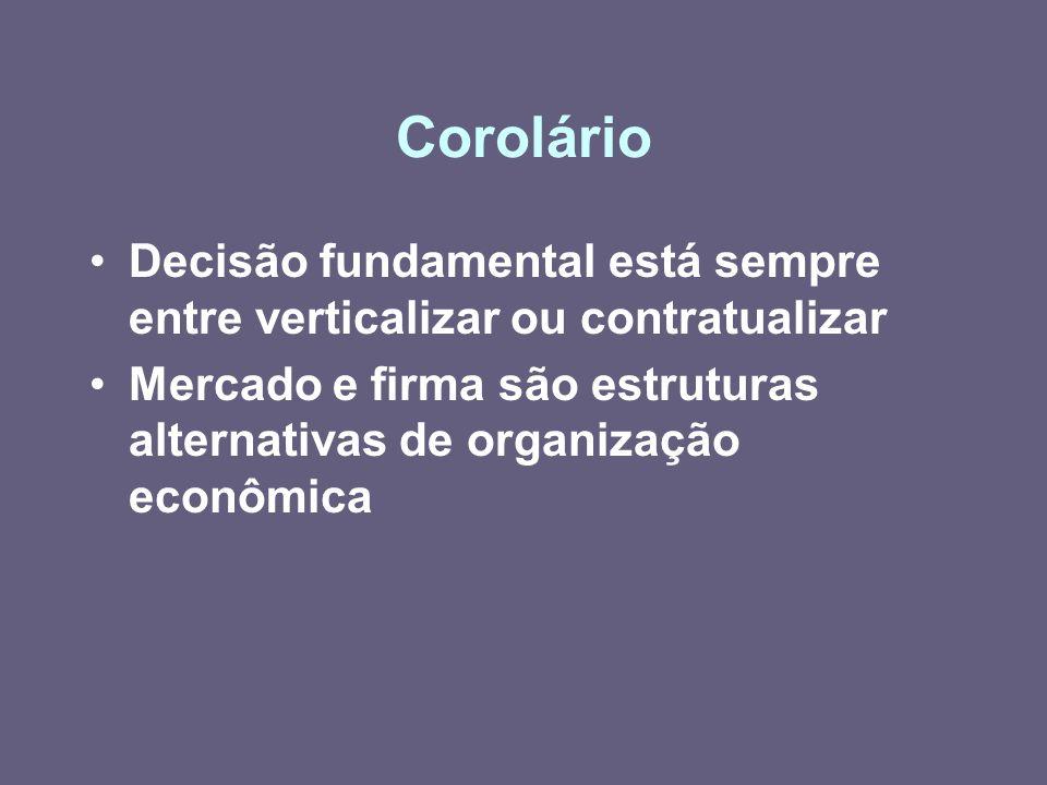 Corolário Decisão fundamental está sempre entre verticalizar ou contratualizar.