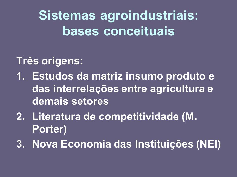 Sistemas agroindustriais: bases conceituais