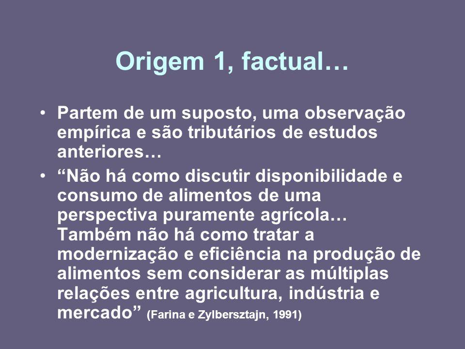 Origem 1, factual… Partem de um suposto, uma observação empírica e são tributários de estudos anteriores…