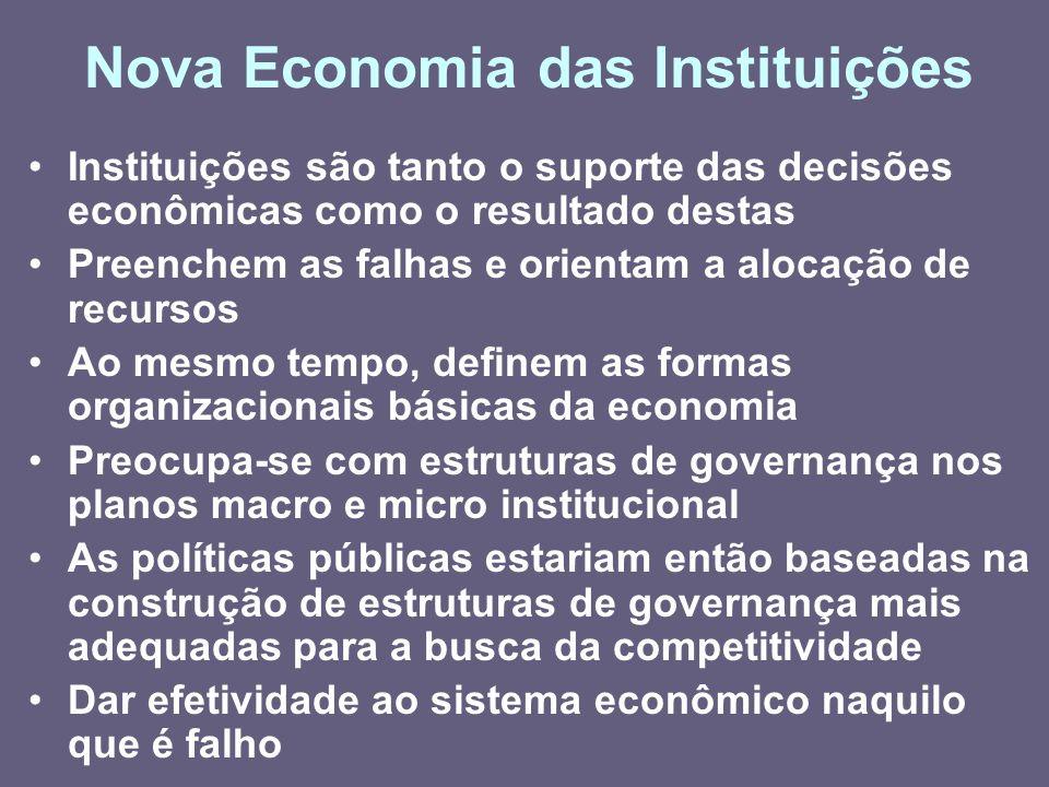 Nova Economia das Instituições