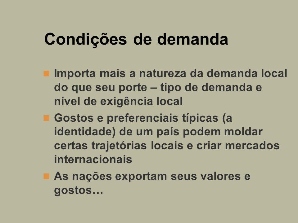 Condições de demanda Importa mais a natureza da demanda local do que seu porte – tipo de demanda e nível de exigência local.