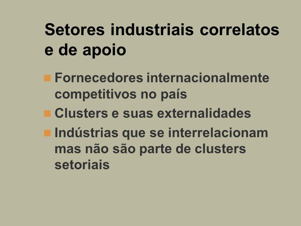 Setores industriais correlatos e de apoio