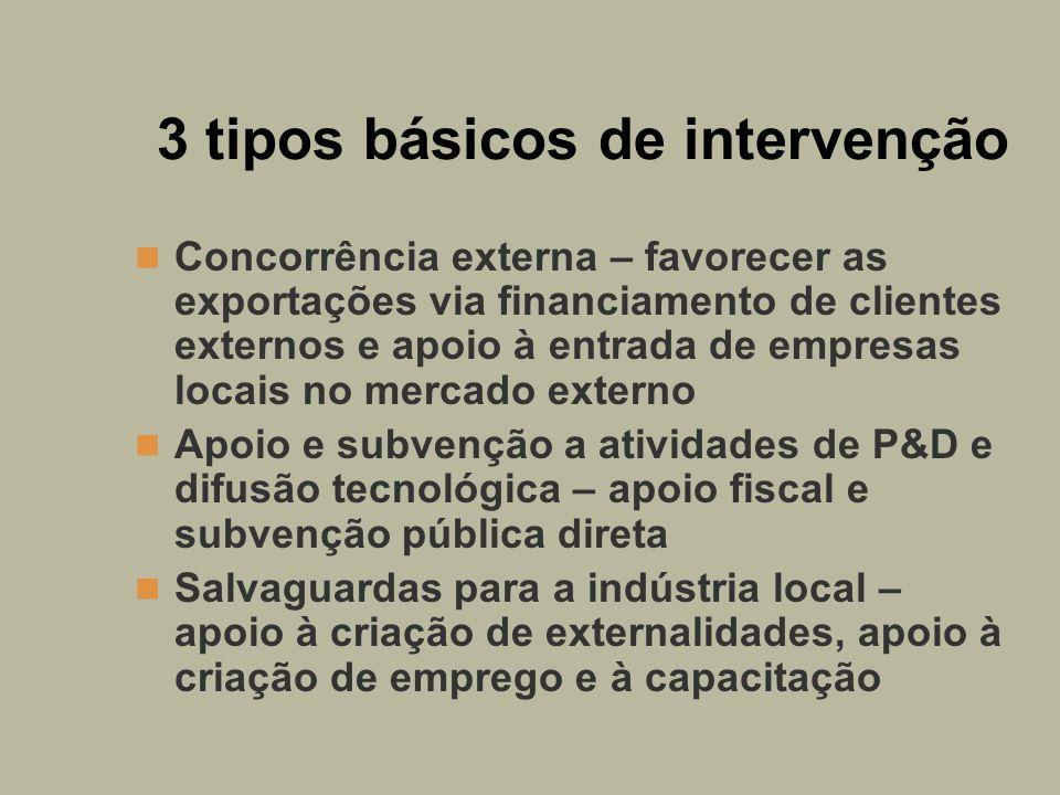 3 tipos básicos de intervenção