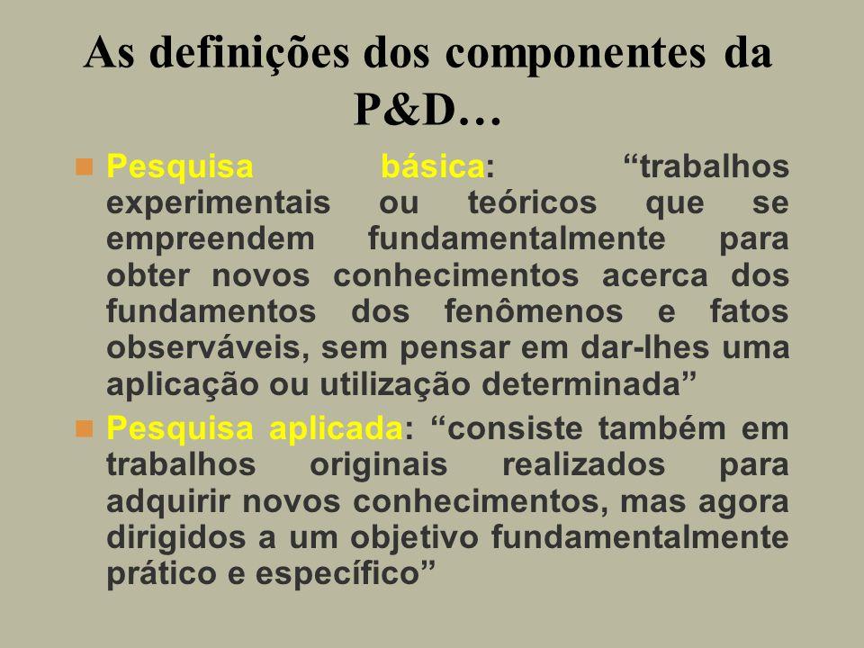As definições dos componentes da P&D…
