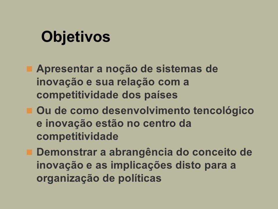 Objetivos Apresentar a noção de sistemas de inovação e sua relação com a competitividade dos países.