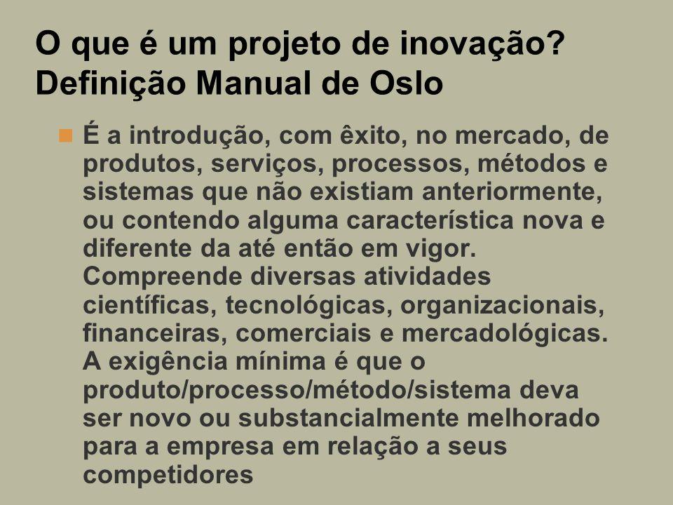 O que é um projeto de inovação Definição Manual de Oslo