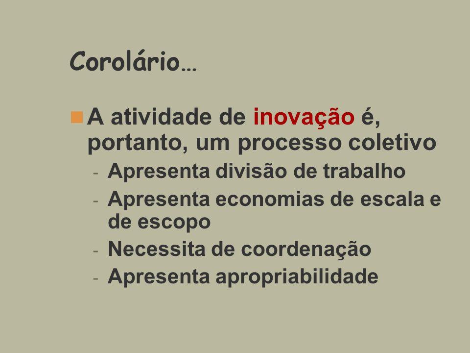 Corolário… A atividade de inovação é, portanto, um processo coletivo
