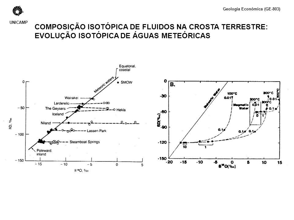 COMPOSIÇÃO ISOTÓPICA DE FLUIDOS NA CROSTA TERRESTRE: