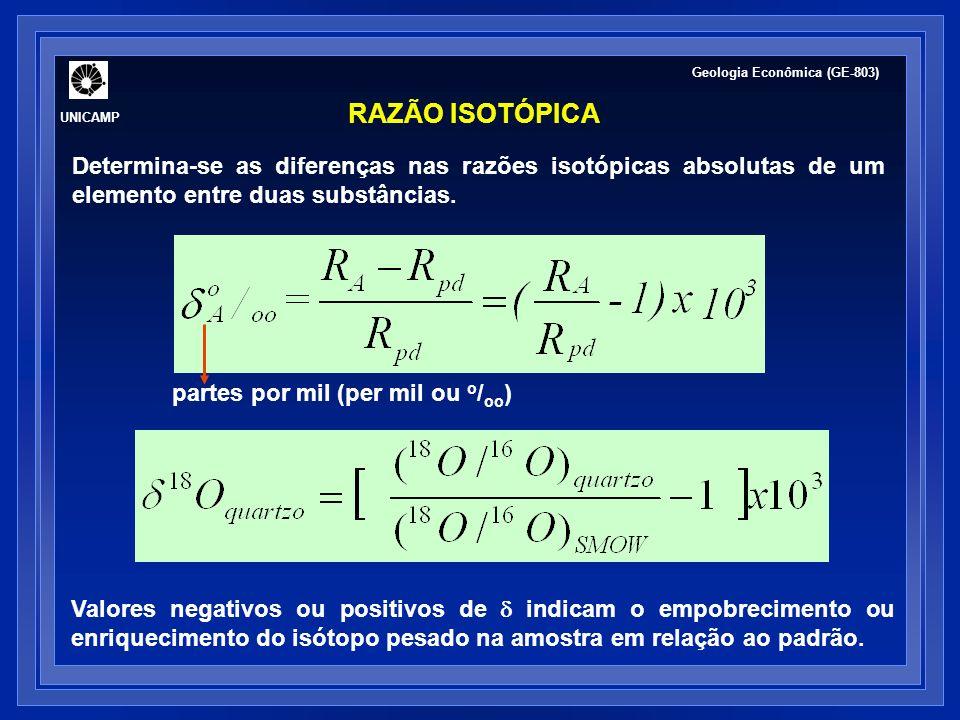 UNICAMP Geologia Econômica (GE-803) RAZÃO ISOTÓPICA.