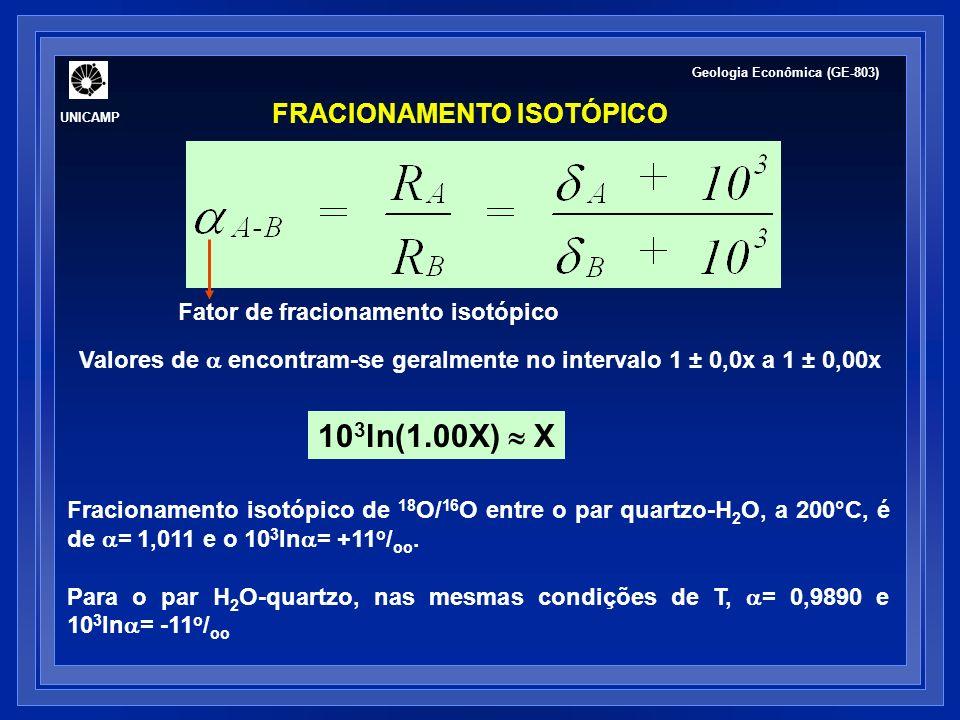 103ln(1.00X)  X FRACIONAMENTO ISOTÓPICO