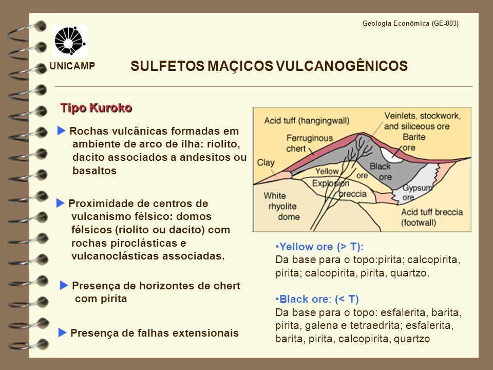 SULFETOS MAÇICOS VULCANOGÊNICOS