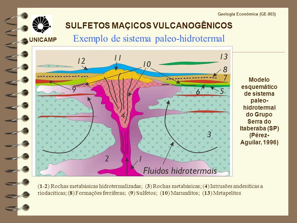 Exemplo de sistema paleo-hidrotermal
