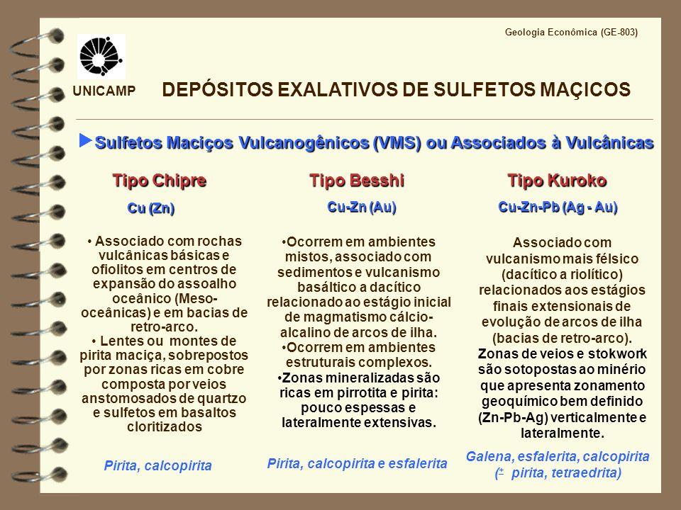 DEPÓSITOS EXALATIVOS DE SULFETOS MAÇICOS