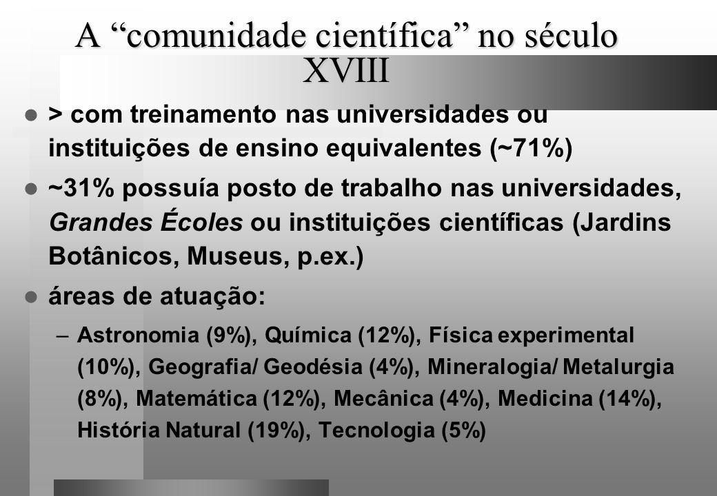 A comunidade científica no século XVIII