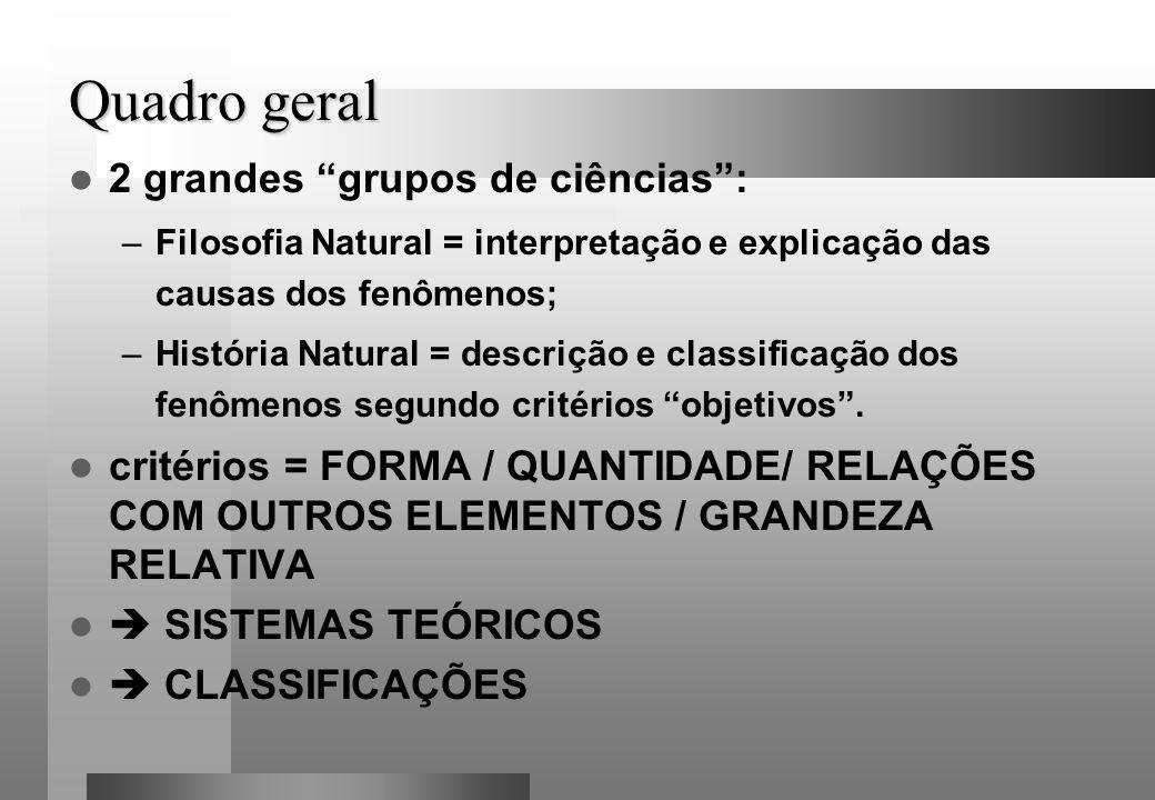 Quadro geral 2 grandes grupos de ciências :