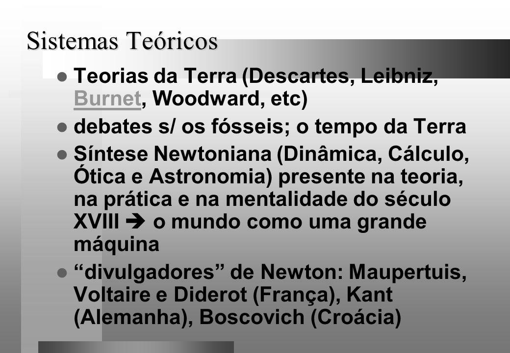 Sistemas TeóricosTeorias da Terra (Descartes, Leibniz, Burnet, Woodward, etc) debates s/ os fósseis; o tempo da Terra.