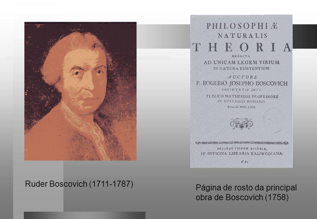 Ruder Boscovich (1711-1787) Página de rosto da principal obra de Boscovich (1758)