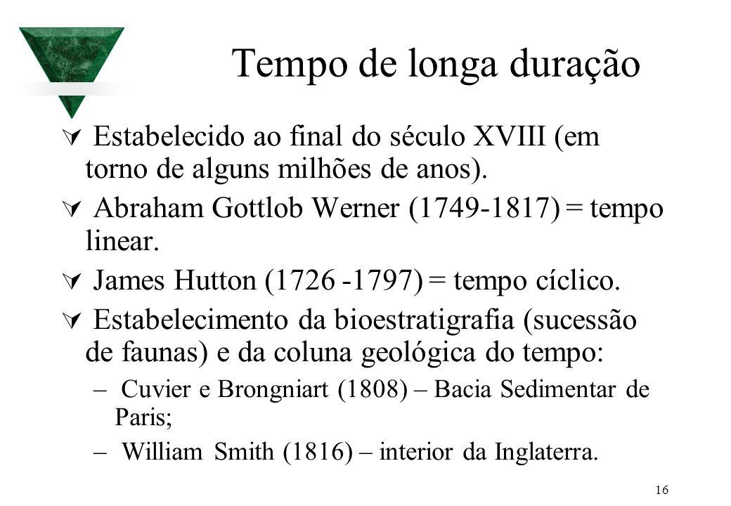 Tempo de longa duração Estabelecido ao final do século XVIII (em torno de alguns milhões de anos).