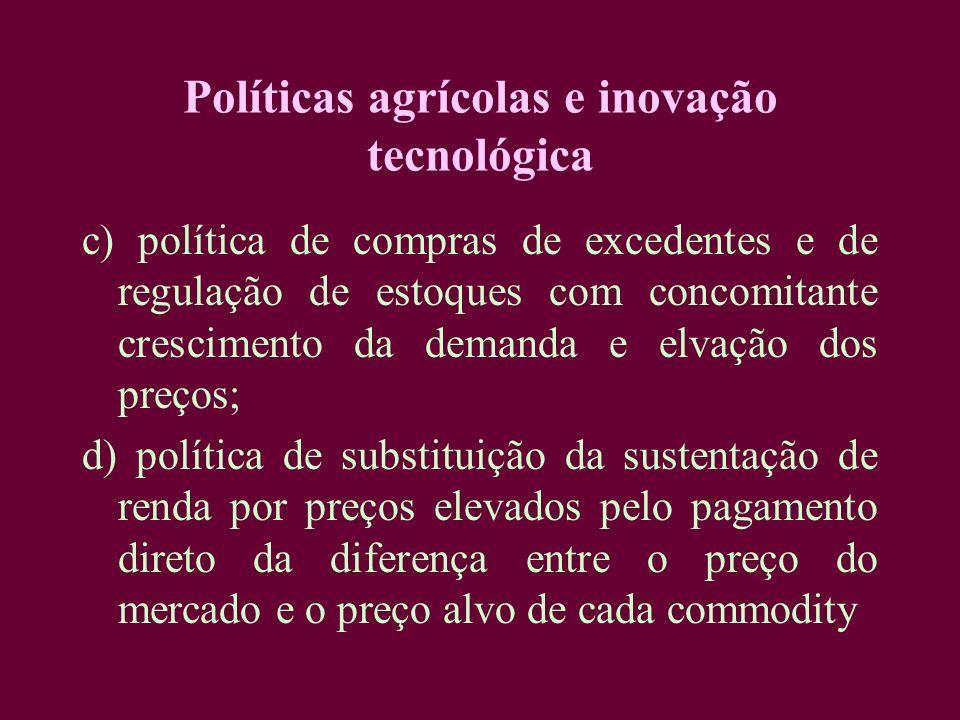 Políticas agrícolas e inovação tecnológica