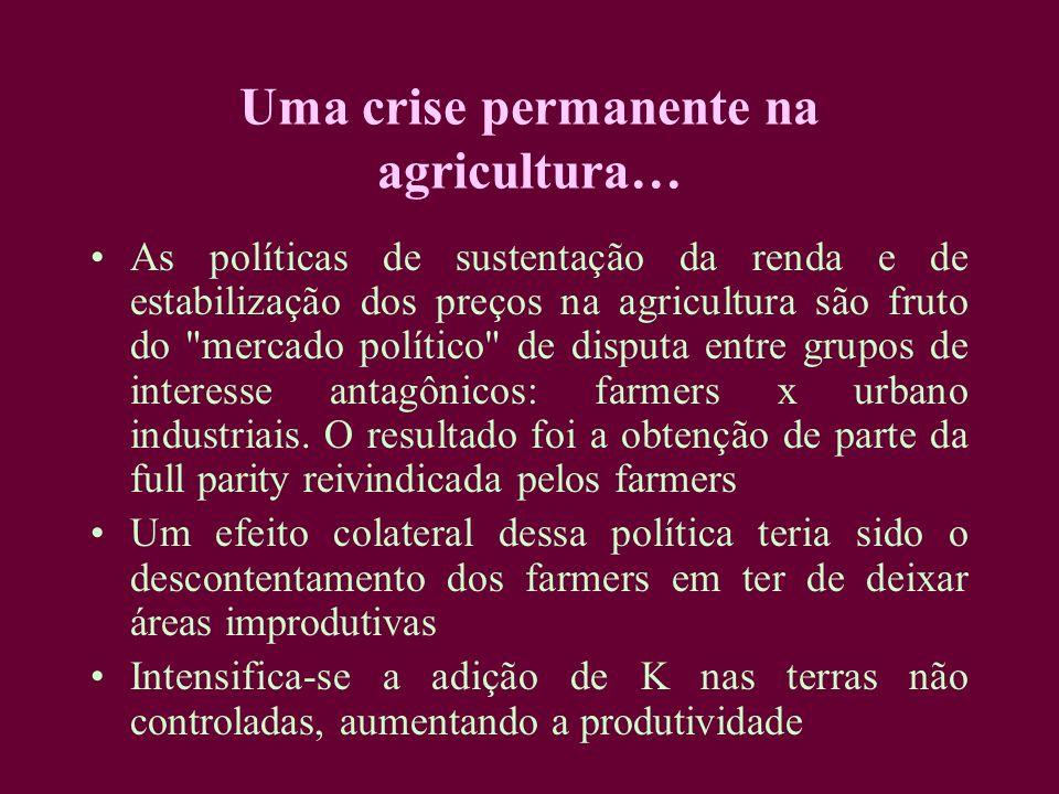Uma crise permanente na agricultura…