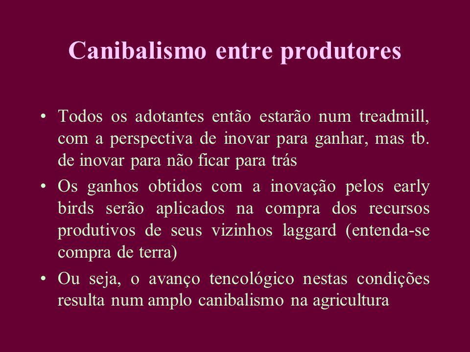 Canibalismo entre produtores
