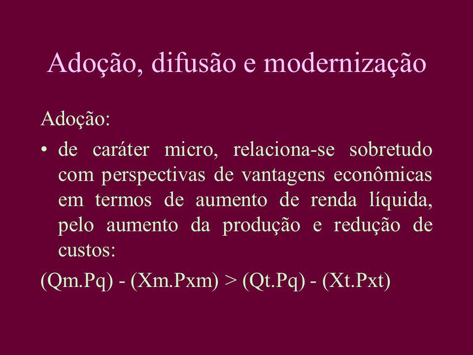 Adoção, difusão e modernização