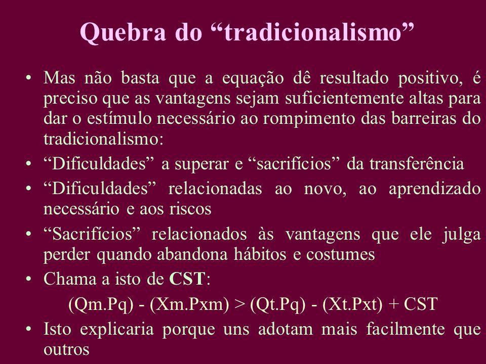 Quebra do tradicionalismo
