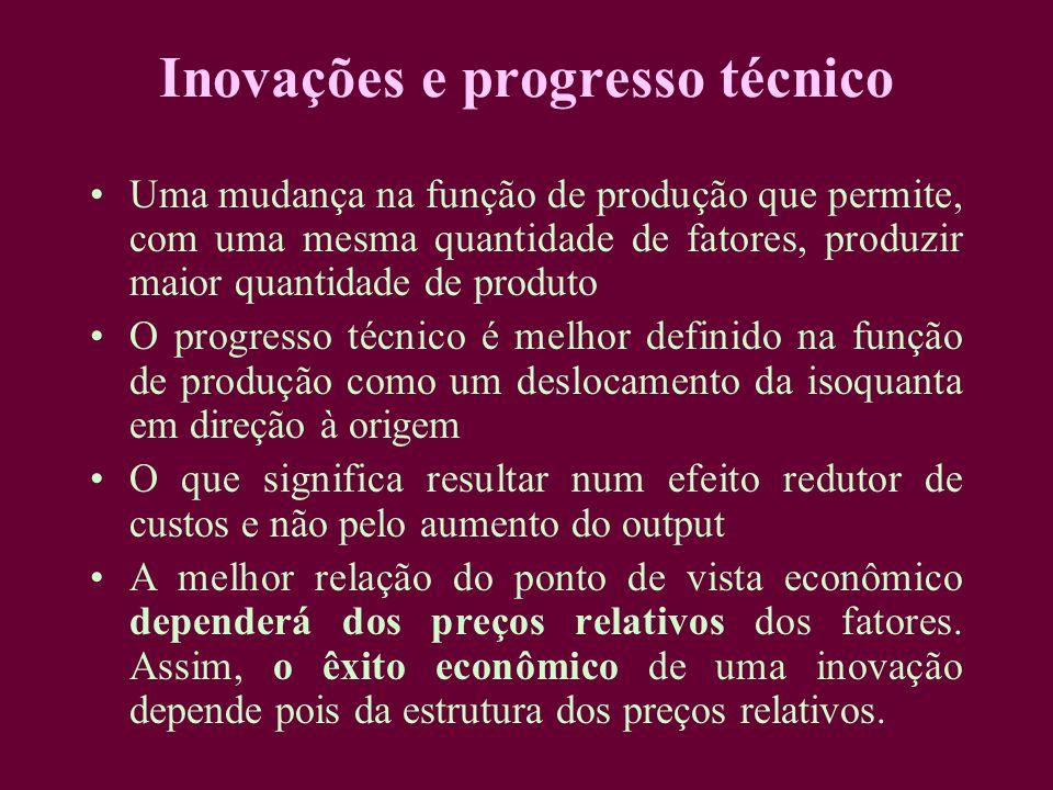 Inovações e progresso técnico