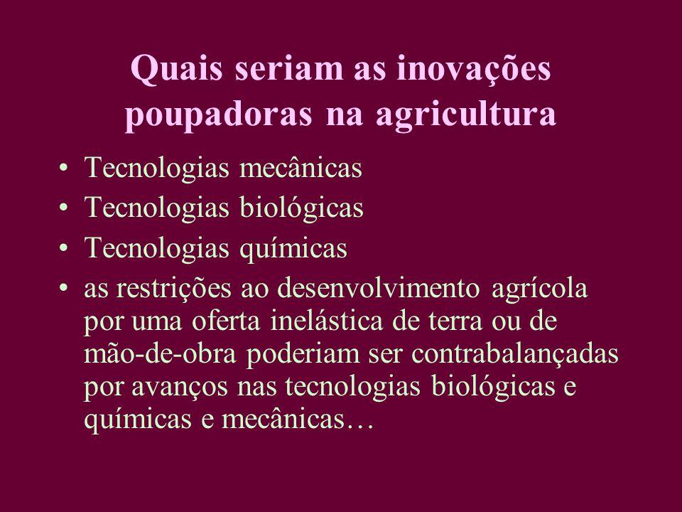 Quais seriam as inovações poupadoras na agricultura