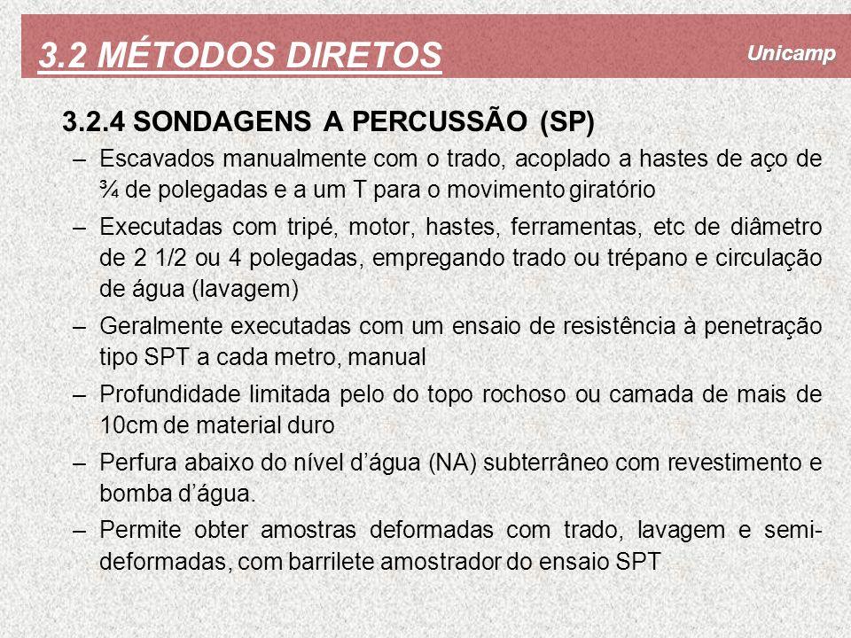 3.2 MÉTODOS DIRETOS 3.2.4 SONDAGENS A PERCUSSÃO (SP)