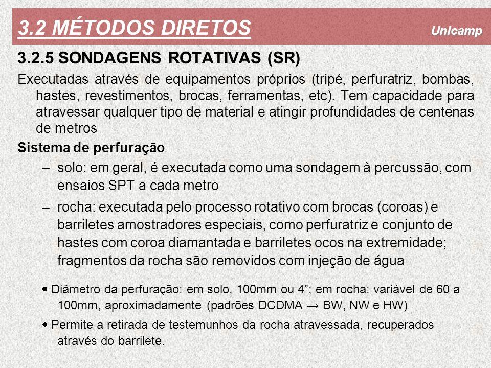 3.2 MÉTODOS DIRETOS 3.2.5 SONDAGENS ROTATIVAS (SR)